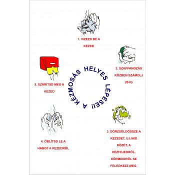 A kézmosás helyes lépései 02